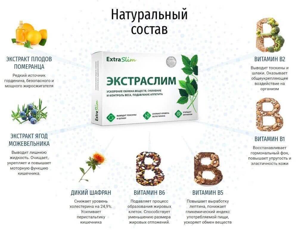 Состав Экстраслим