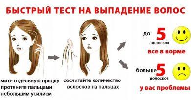 Тест на Выпадение волос