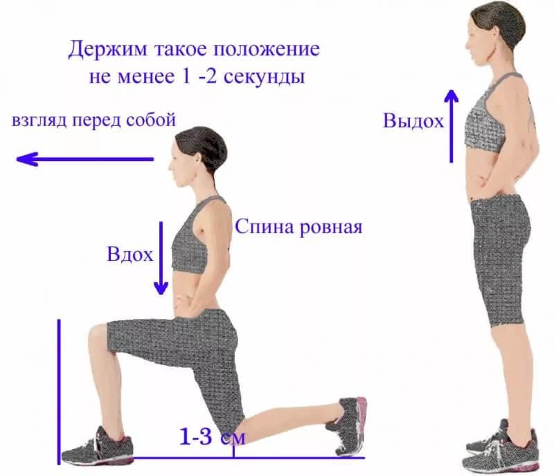 выпады упражнения от целлюлита и для похудения