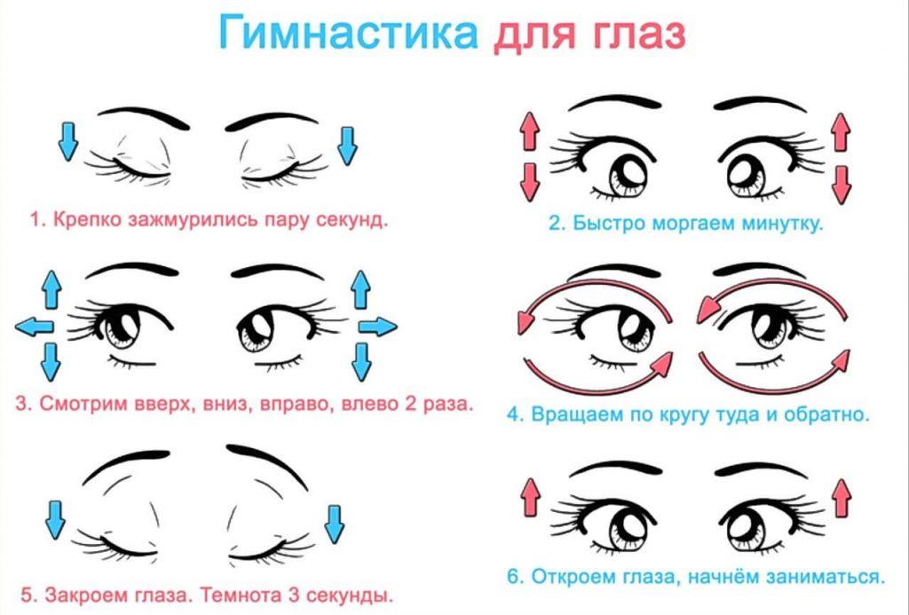 упражнения для зрения